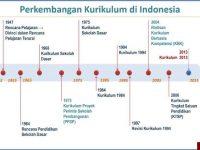 PEMBENTUKAN KARAKTER GENERASI INDONESIA LEWAT KURIKULUM PENDIDIKAN