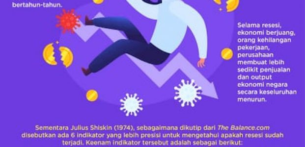 Setelah Para Imperialis ' Inggris, Portugis, Belanda ( Perancis ? ) dan Jepang ' Penjajah Berhasil … Kini, Virus Corona Sukses Gemilang Mem – Fakir & Miskin – kan Ratusan Juta Bangsa Indonesia !
